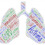 Wordle image of research themes and diseases studies at the meakins-christie laboratories