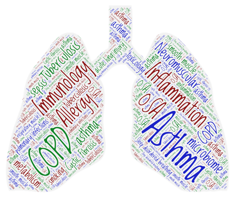 pulmonary research lab and research themes