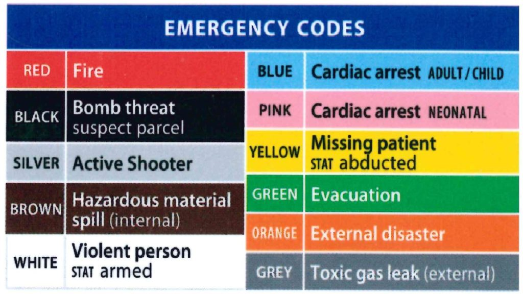 Ri-MUHC emergency codes - Health and safety
