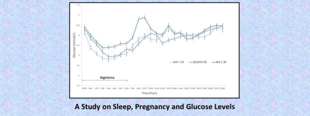 Dr. Sushmida Pamidi and team studied the effects of untreated sleep apnea on glucose levels of pregnant women with gestational diabetes.
